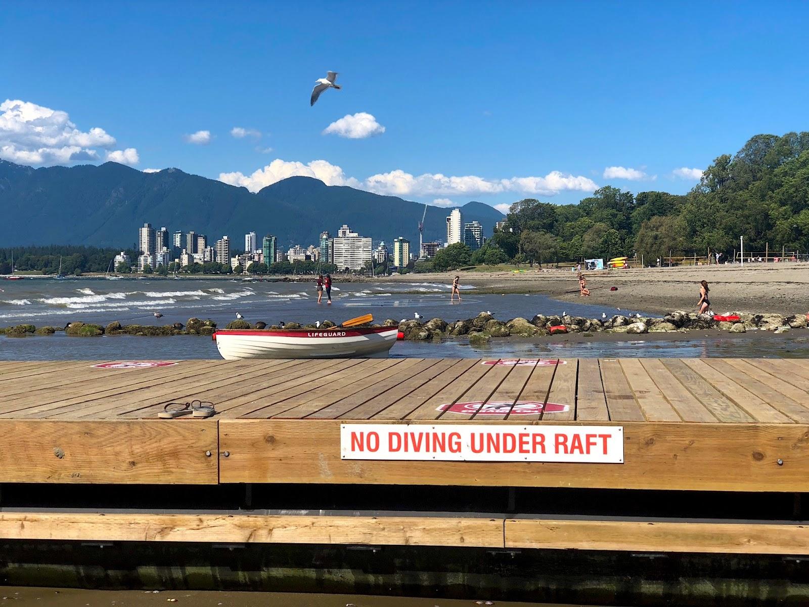 Visiting Kitsilano Beach Vancouver