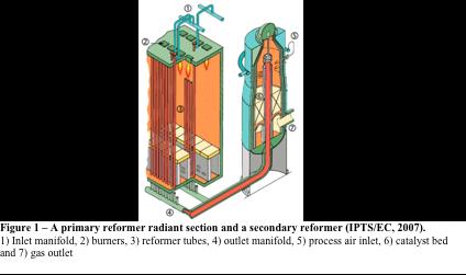 primary reformer inlet burner reformer katalis gas secondary reformer