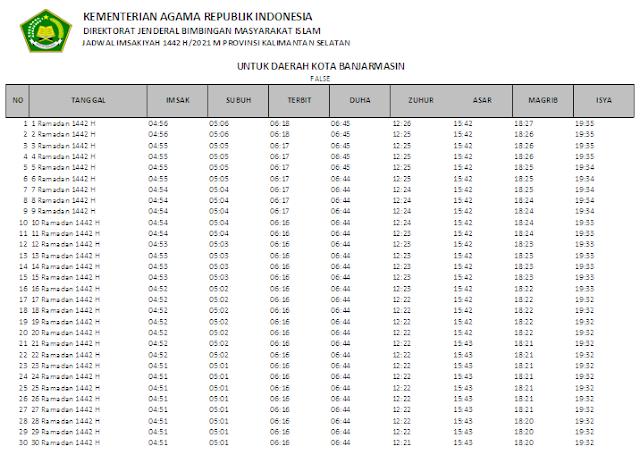 Jadwal Imsakiyah Ramadhan 1442 H Kota Banjarmasin, Provinsi Kalimantan Selatan