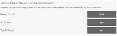 New WWE US Championship Betting Odds For HIAC 2017