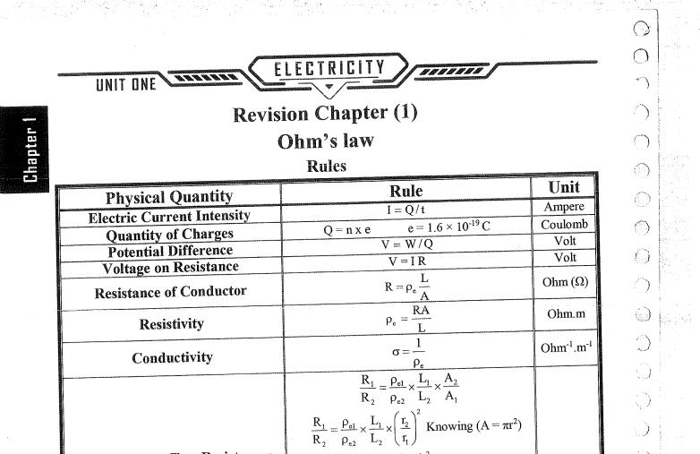 مراجعة physics الصف الثالث الثانوى لغات 2021 لن يخرج عنها الامتحان
