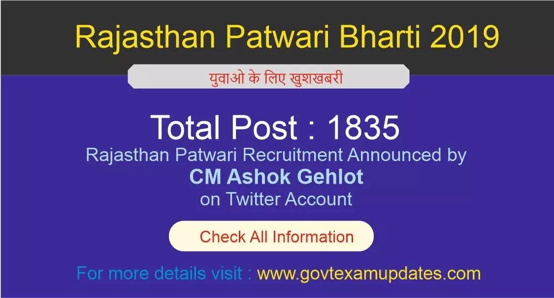 All information about rajasthan patwari bharti 2019
