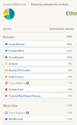 Climbing My Family Tree: Jo Henn AncestryDNA results (picture copyrights to Ancestry DNA)