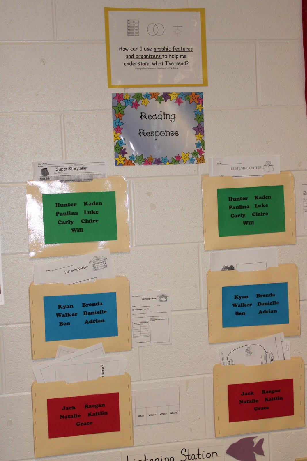 Reading Response Station