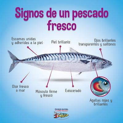 saber si un pescado es fresco