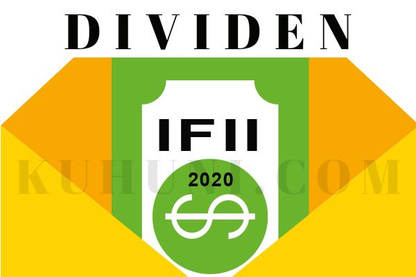 Jadwal Dividen IFII 2020