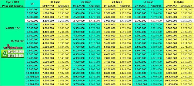 Price List Kredit Motor Yamaha Xabre, Harga Yamaha Xabre, Promo Yamaha Xabre Kredit Yamaha Xabre, Yamaha Xabre 2018
