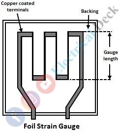 Types Of Strain Gauges
