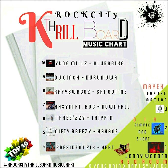 KrockCity Thrill Board Music Chart (TOP 10)