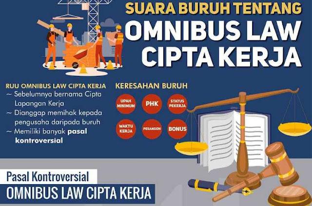 Link Download UU Omnibus Law Cipta Kerja Format PDF