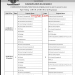 Guess Papers of 9th Class 2019 - ILMGHAR