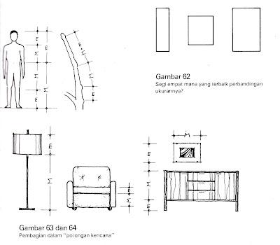 Desain Interior : Keseimbangan Proposional + Furniture Semarang ( Desain Interior )