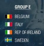 Euro 2016 Grup E
