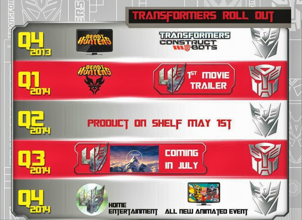 what year is transformers age of extinction set in
