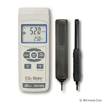 Jual Lutron GCH-2018 CO2 Meter + Humidity, Temperature call 0812-8222-998