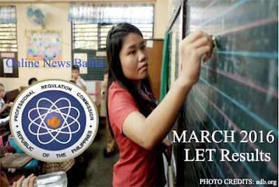 March 2016 LET Results | List of Passers for Elementary
