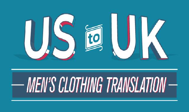 US to UK men's clothing translation #infographic