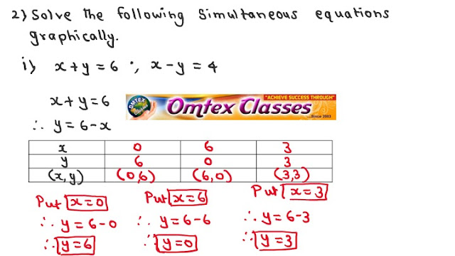 Solve the following simultaneous equations graphically.   i. x +y = 6 ; x – y = 4