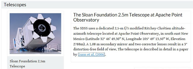 The Sloan 2.5m Telescope at Apache Point (Source: www.sdss.org)