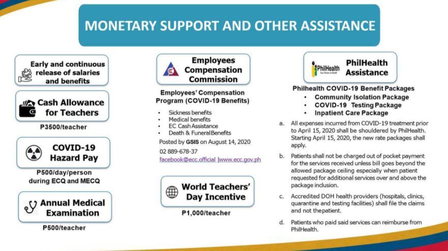 Teachers under ECQ, MECQ areas to receive hazard pay