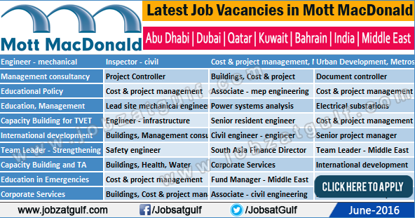 Job Vacancies In Mott Macdonald Abu Dhabi Dubai