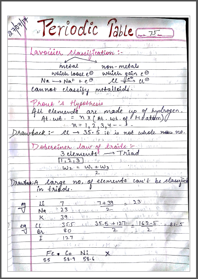 Chemistry Chapterwise Notes (Periodic Table) : For JEE and NEET Exam PDF Book