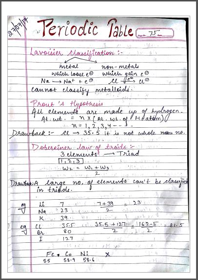 रसायन विज्ञान चैप्टरवाइज नोट्स (Periodic Table) : JEE and NEET परीक्षा हेतु पीडीएफ पुस्तक | Chemistry Chapterwise Notes (Periodic Table) : For JEE and NEET Exam PDF Book