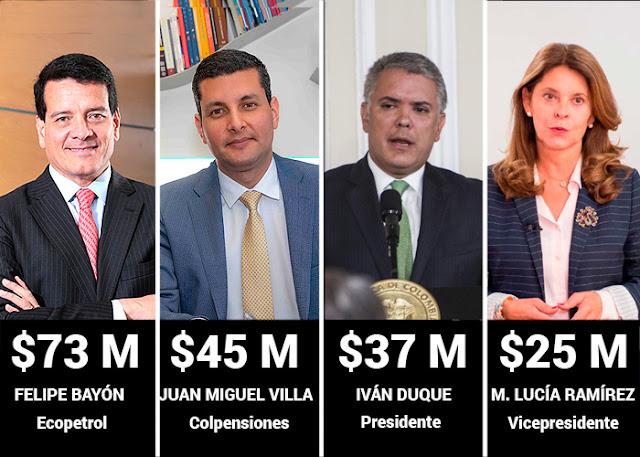 ¡ Los que más ganan en Colombia !