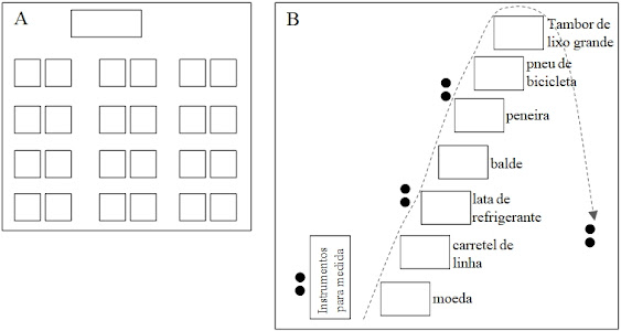 Simulação de organização de espaços: A) Duplas, na sala de aula; B) Trilha de medidas, no pátio.