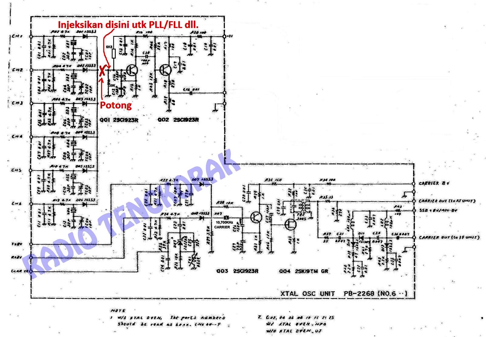 Radio Tengkorak Modifikasi Tranceiver Yaesu Ft 180 A