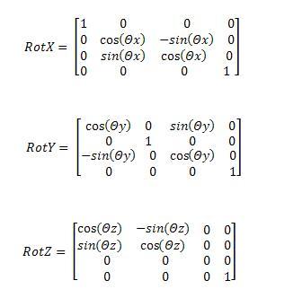 3d Scanner Image: 3d Rotation Matrix