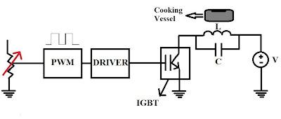 civil engineering: September 2011