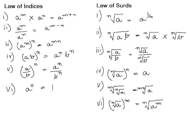 Rules fro law of indices and surds image