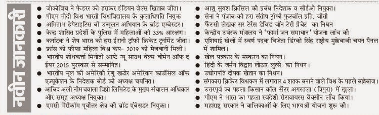 current gk in hindi-3/4 Current Affairs Questions & Answers