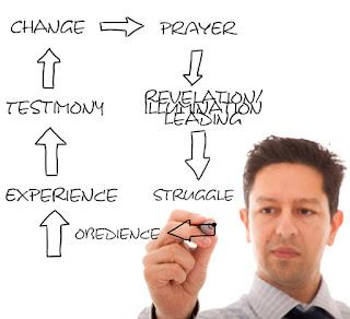 Change Agent – Part 7 – The Process