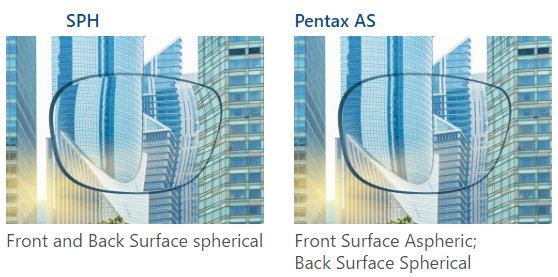 精明眼鏡公司: PENTAX 1.74 特薄非球面鏡片