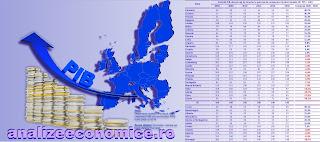 Topul statelor UE după PIB-ul pe cap de locuitor la paritatea puterii de cumpărare