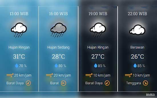 Prakiraan Cuaca Kecamatan Moga & Sekitarnya Hari Ini