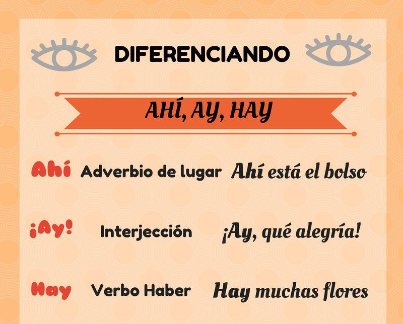 Diferencia Entre Hay Ay Ahí Podcast En Español Con Transcripción Gratis Español Con Todo