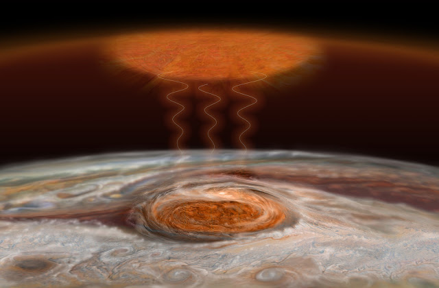Heating mechanism from Jupiter's Great Red Spot