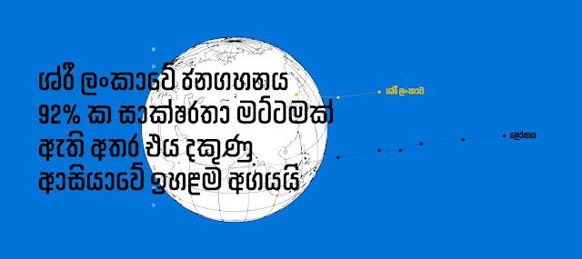Akhand Sinhala Font FREE Download - Sinhala Unicode Fonts - Graphic