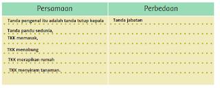 Tabel persamaan dan perbedaaan