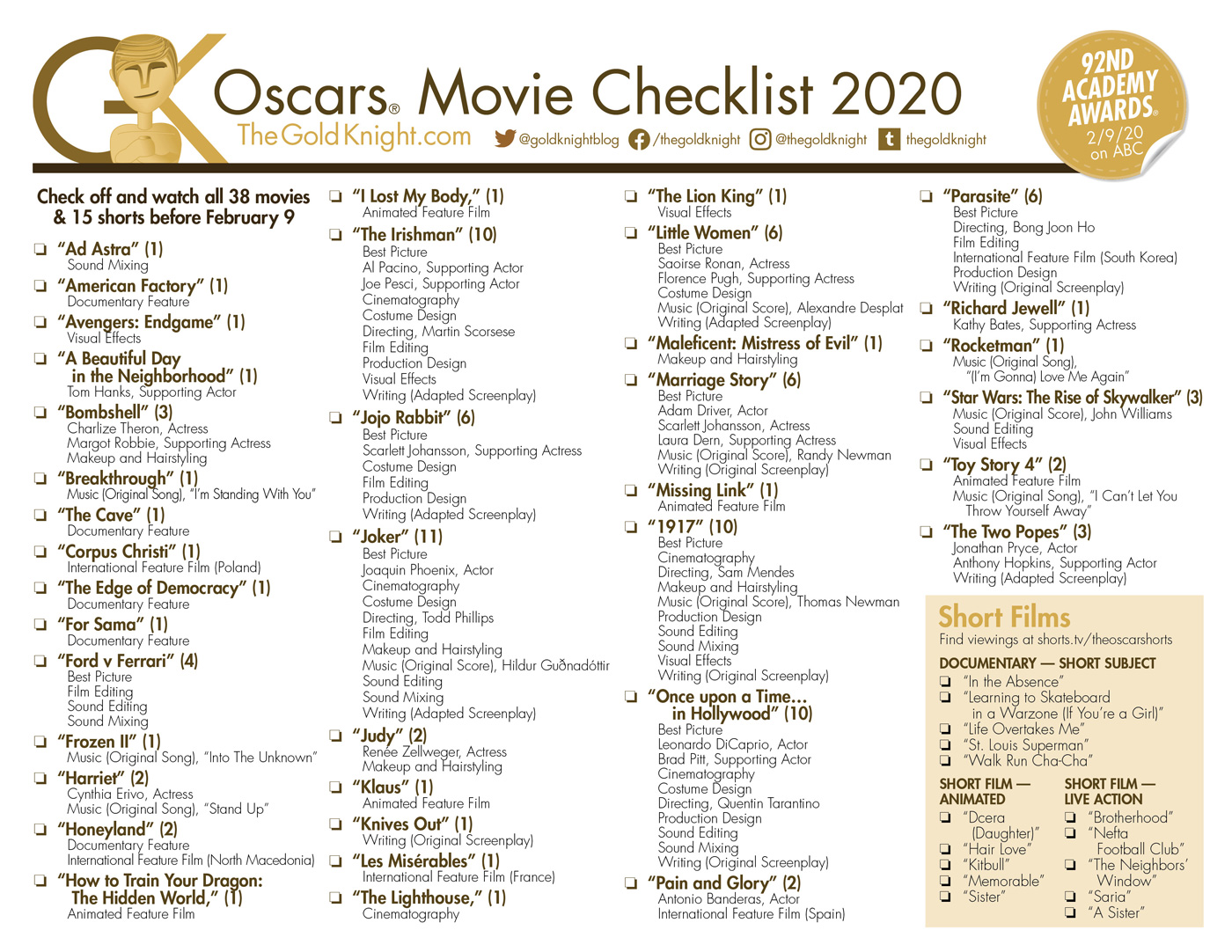 This is a graphic of Nerdy Oscar Nominations 2020 Printable List