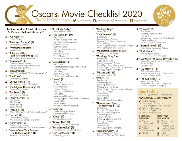 2020 Oscars Movie Checklist