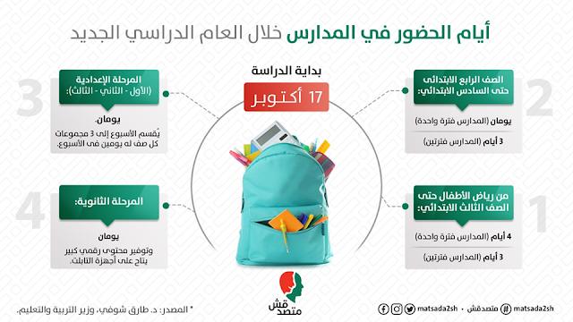 25 قرارا مهما بمؤتمر وزير التعليم بشأن العام الدراسى الجديد 2021