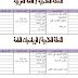 نموذج لخطة علاجية في اللغة العربية