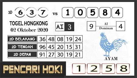 Prediksi Pencari Hoki Group Hk Jumat 02 Oktober 2020