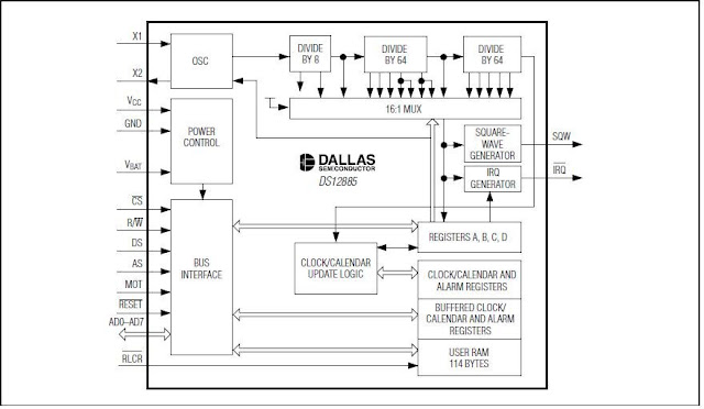 power alarm failure schematic diagram