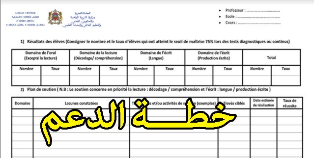 خطة الدعم الخاصة باللغة الفرنسية قابلة للتعديل بصيغة ورد WORD