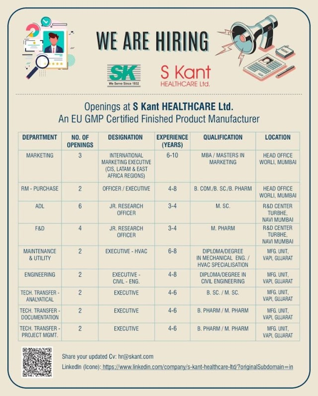 SKant Healthcare | Urgent openings in Multiple Departments | Send CV